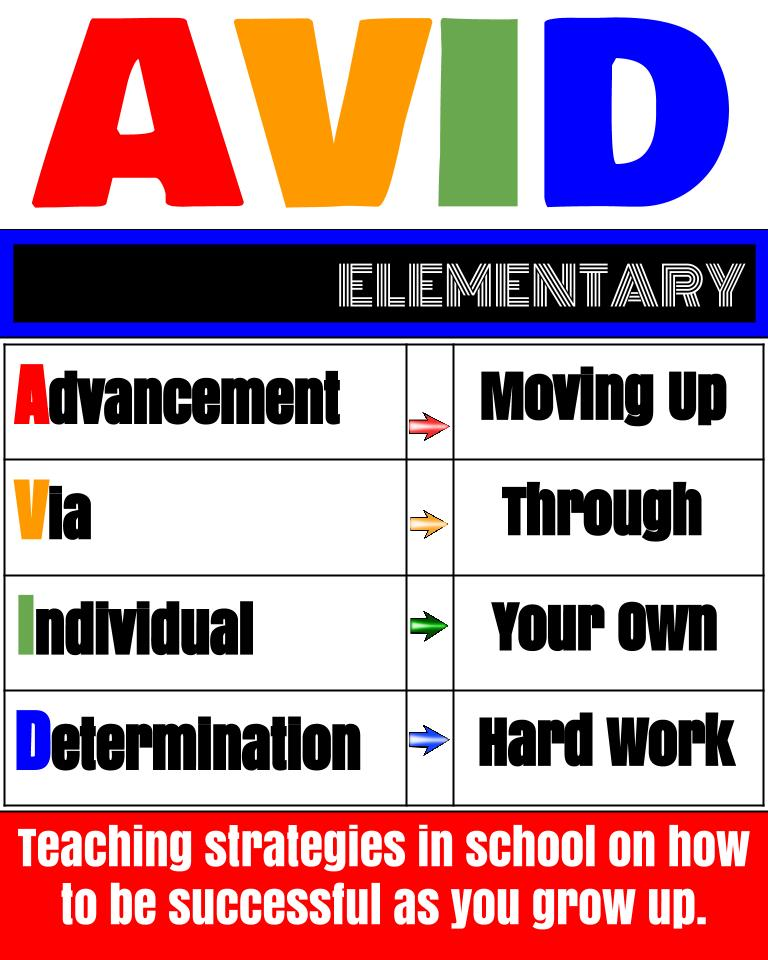 Image result for avid elementary